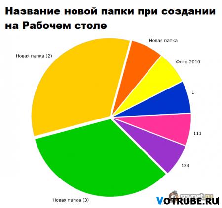 1266620460_smeshnaja_statistika__www.votrube.ru_5.png