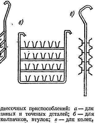 Типы подвесочнных приспособлений.jpg