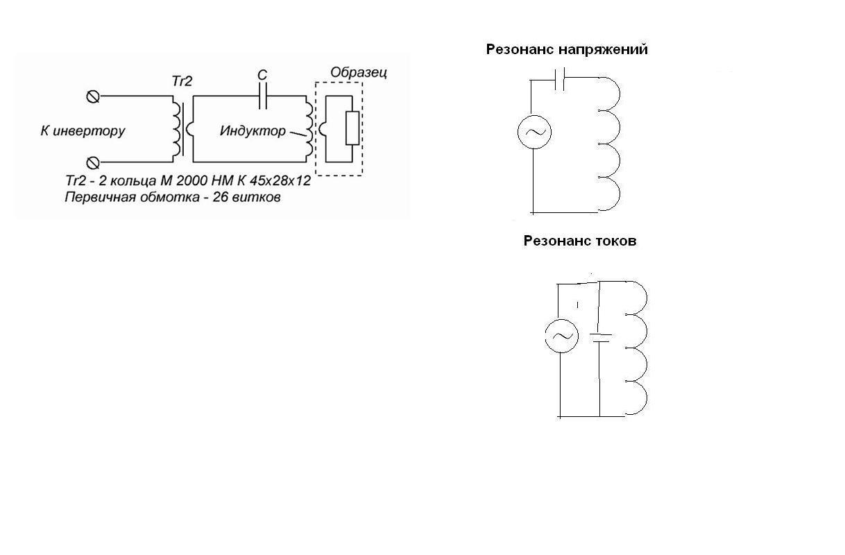 Схема индуктивной плавки металла