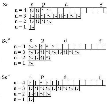 Составить электронно графическую формулу магния школьные знания. Com.