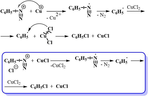 механизм реакции зандмейера.png