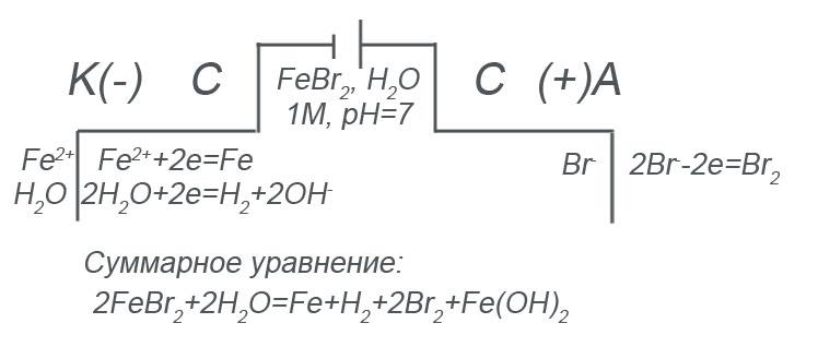 Схема-электролиза.jpg