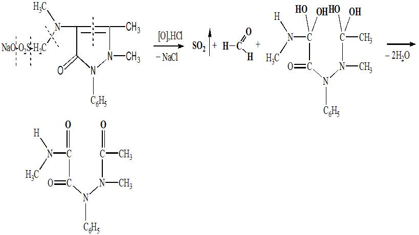 Реакция анальгина с гидроперитом