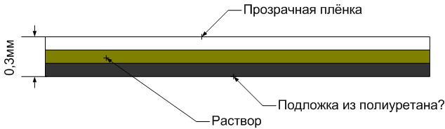 Структура2.jpg